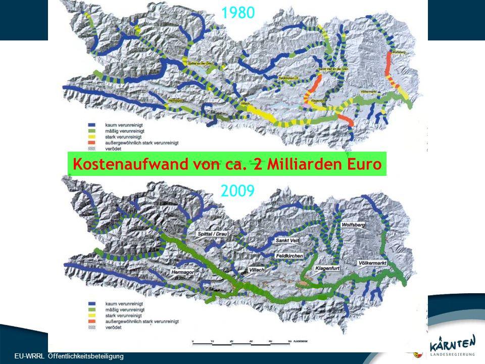 4 EU-WRRL Öffentlichkeitsbeteiligung 1980 2009 Kostenaufwand von ca. 2 Milliarden Euro