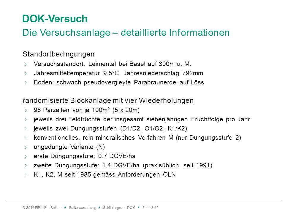 DOK-Versuch Die Versuchsanlage – detaillierte Informationen Standortbedingungen ›Versuchsstandort: Leimental bei Basel auf 300m ü.