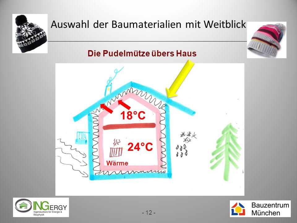 Auswahl der Baumaterialien mit Weitblick - 12 - Die Pudelmütze übers Haus Wärme 24°C 18°C
