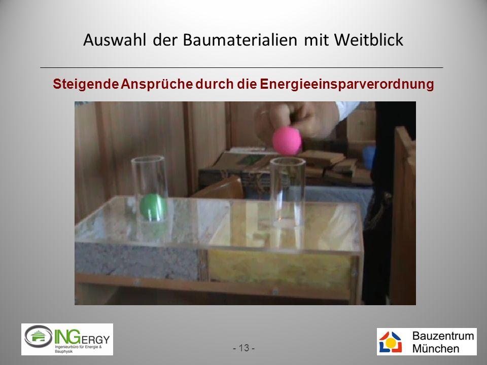 Auswahl der Baumaterialien mit Weitblick - 13 - Steigende Ansprüche durch die Energieeinsparverordnung