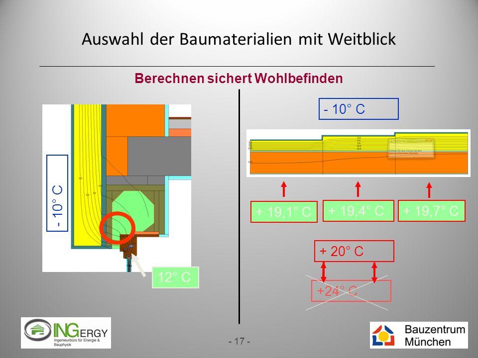 Auswahl der Baumaterialien mit Weitblick - 17 - Berechnen sichert Wohlbefinden 12° C - 10° C + 20° C + 19,1° C + 19,4° C+ 19,7° C - 10° C +24° C