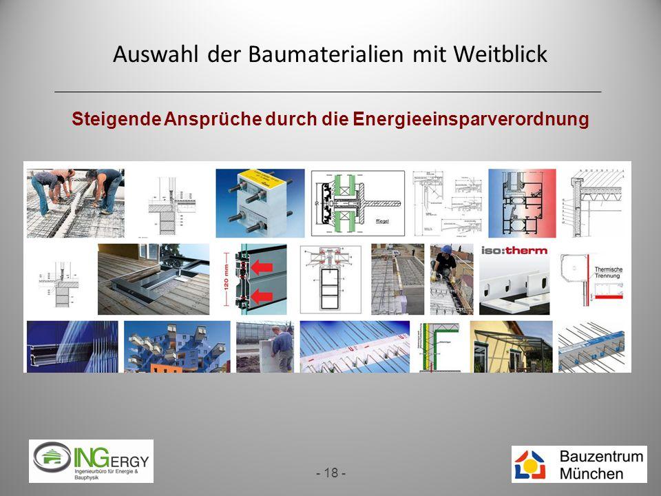 Auswahl der Baumaterialien mit Weitblick - 18 - Steigende Ansprüche durch die Energieeinsparverordnung