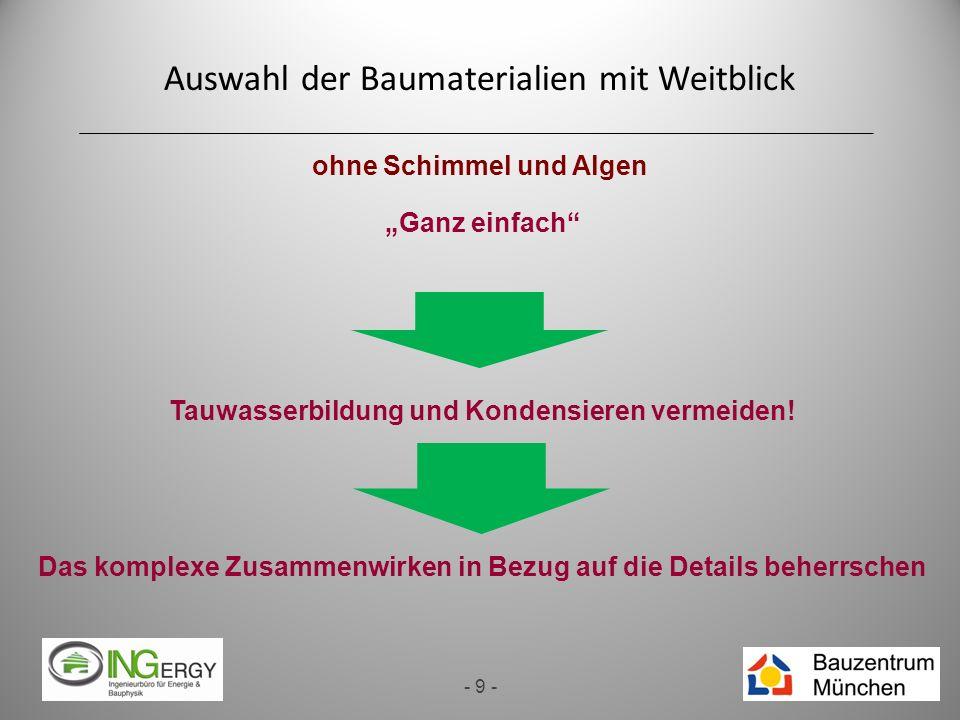 """Auswahl der Baumaterialien mit Weitblick - 9 - ohne Schimmel und Algen """"Ganz einfach Tauwasserbildung und Kondensieren vermeiden."""