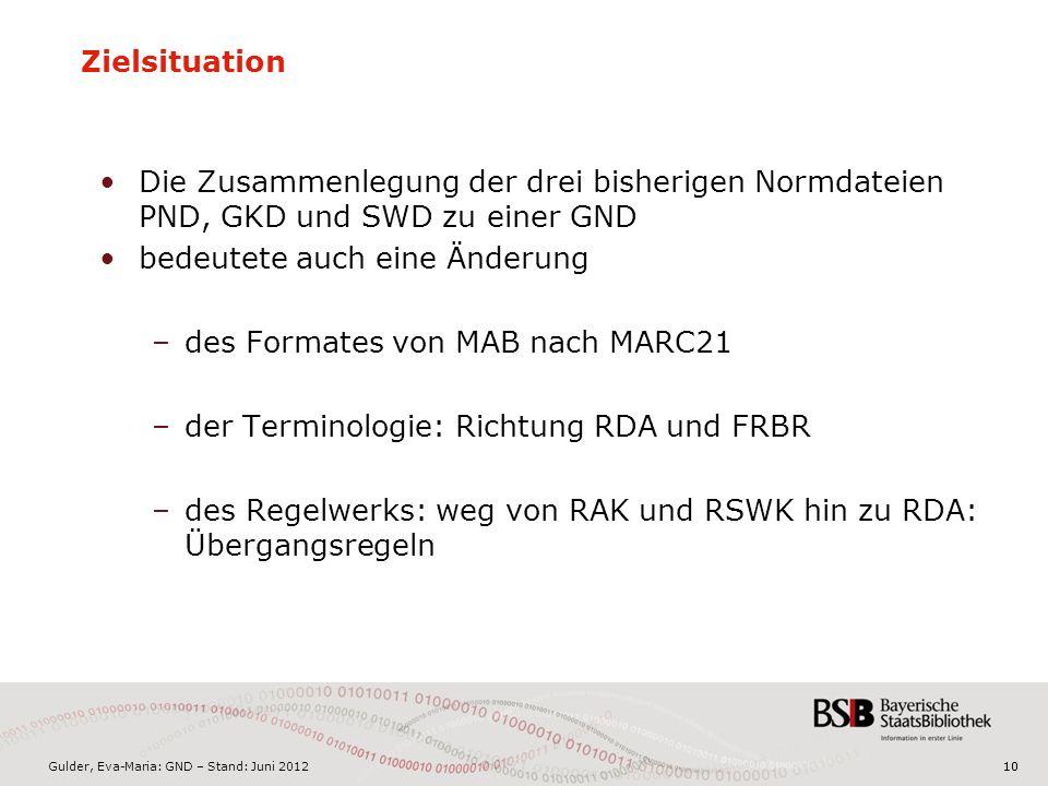Gulder, Eva-Maria: GND – Stand: Juni 201210 Zielsituation Die Zusammenlegung der drei bisherigen Normdateien PND, GKD und SWD zu einer GND bedeutete auch eine Änderung –des Formates von MAB nach MARC21 –der Terminologie: Richtung RDA und FRBR –des Regelwerks: weg von RAK und RSWK hin zu RDA: Übergangsregeln