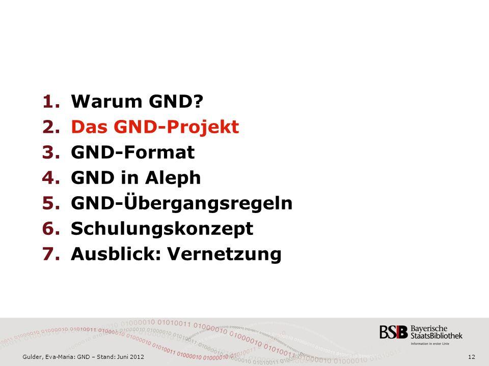 Gulder, Eva-Maria: GND – Stand: Juni 201212 1.Warum GND.