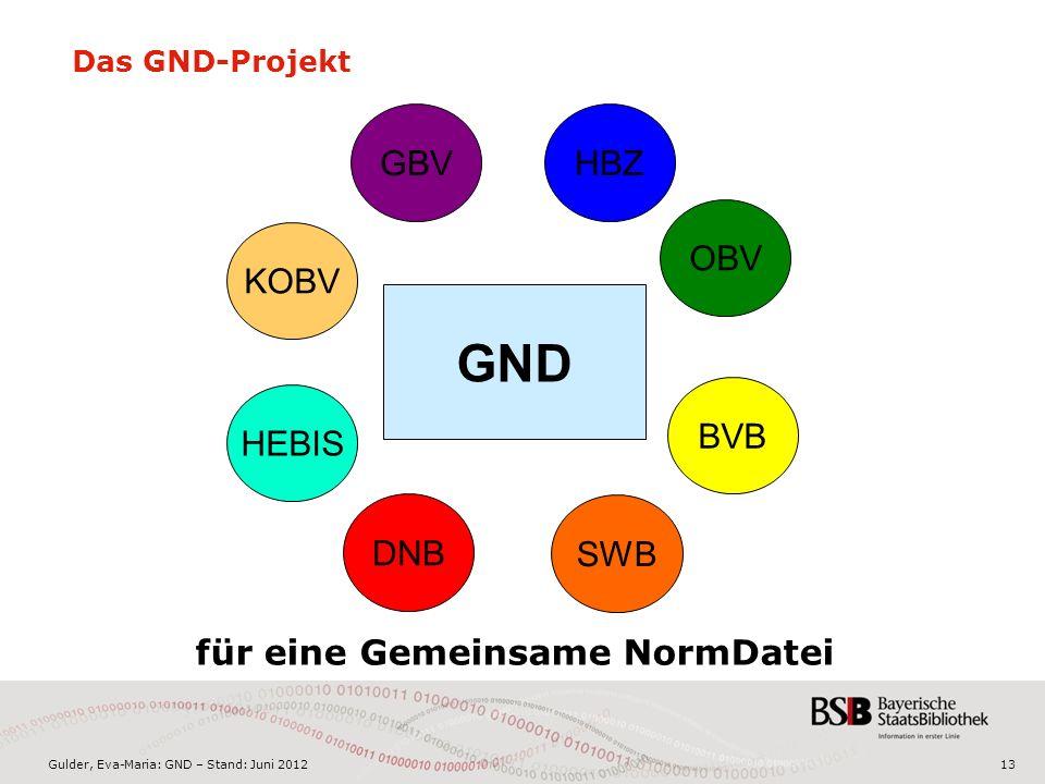 Gulder, Eva-Maria: GND – Stand: Juni 201213 Das GND-Projekt HBZ OBV DNB SWB BVB GBV HEBIS KOBV GND für eine Gemeinsame NormDatei