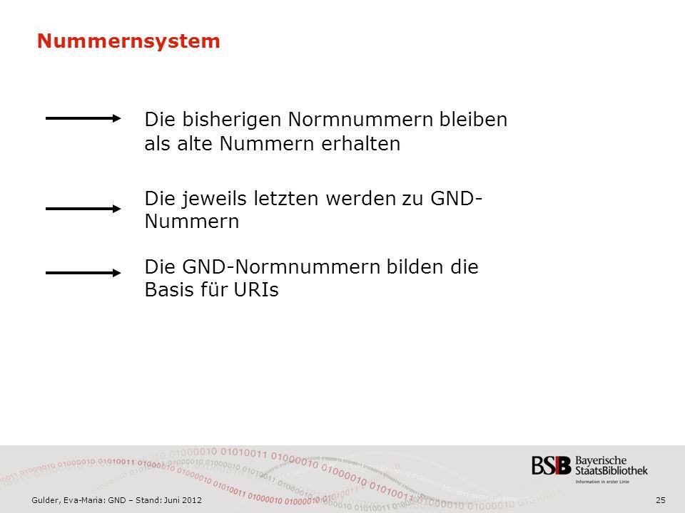 Gulder, Eva-Maria: GND – Stand: Juni 201225 Nummernsystem Die bisherigen Normnummern bleiben als alte Nummern erhalten Die jeweils letzten werden zu GND- Nummern Die GND-Normnummern bilden die Basis für URIs