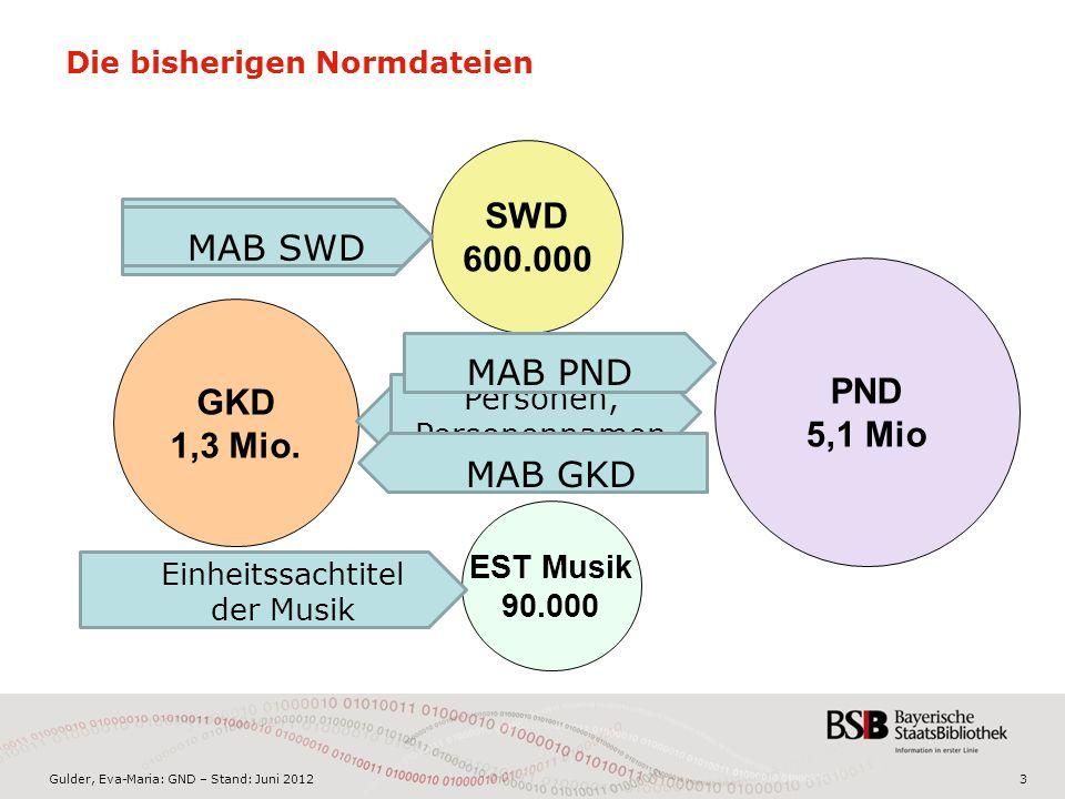 Gulder, Eva-Maria: GND – Stand: Juni 20123 Die bisherigen Normdateien SWD 600.000 EST Musik 90.000 GKD 1,3 Mio.