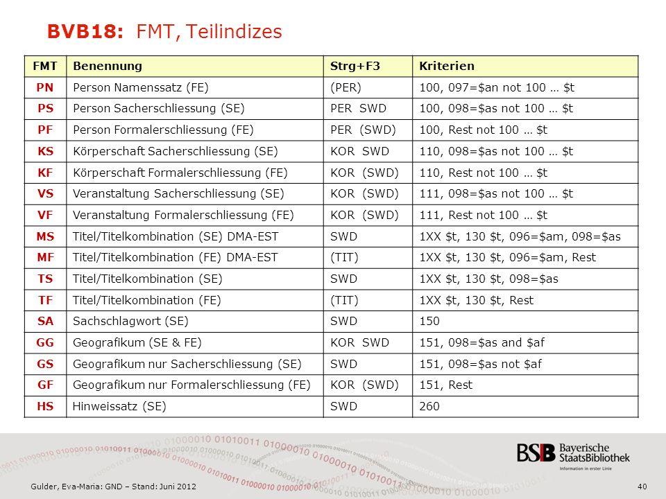 Gulder, Eva-Maria: GND – Stand: Juni 2012 BVB18: FMT, Teilindizes 40 FMTBenennungStrg+F3Kriterien PNPerson Namenssatz (FE)(PER)100, 097=$an not 100 … $t PSPerson Sacherschliessung (SE)PER SWD100, 098=$as not 100 … $t PFPerson Formalerschliessung (FE)PER (SWD)100, Rest not 100 … $t KSKörperschaft Sacherschliessung (SE)KOR SWD110, 098=$as not 100 … $t KFKörperschaft Formalerschliessung (FE)KOR (SWD)110, Rest not 100 … $t VSVeranstaltung Sacherschliessung (SE)KOR (SWD)111, 098=$as not 100 … $t VFVeranstaltung Formalerschliessung (FE)KOR (SWD)111, Rest not 100 … $t MSTitel/Titelkombination (SE) DMA-ESTSWD1XX $t, 130 $t, 096=$am, 098=$as MFTitel/Titelkombination (FE) DMA-EST(TIT)1XX $t, 130 $t, 096=$am, Rest TSTitel/Titelkombination (SE)SWD1XX $t, 130 $t, 098=$as TFTitel/Titelkombination (FE)(TIT)1XX $t, 130 $t, Rest SASachschlagwort (SE)SWD150 GGGeografikum (SE & FE)KOR SWD151, 098=$as and $af GSGeografikum nur Sacherschliessung (SE)SWD151, 098=$as not $af GFGeografikum nur Formalerschliessung (FE)KOR (SWD)151, Rest HSHinweissatz (SE)SWD260