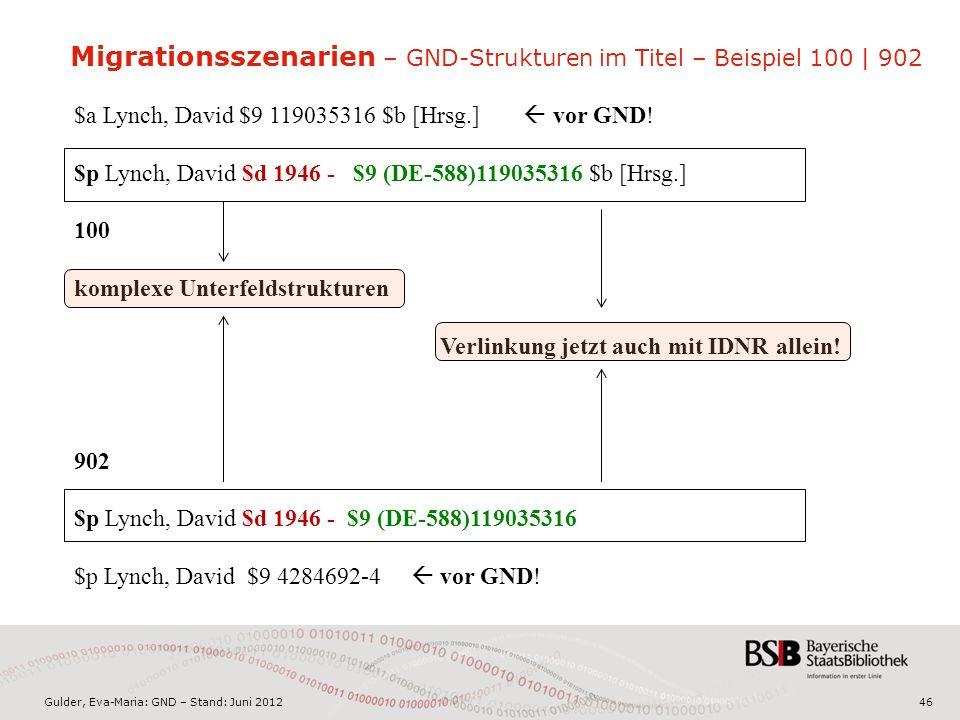 Gulder, Eva-Maria: GND – Stand: Juni 2012 Migrationsszenarien – GND-Strukturen im Titel – Beispiel 100 | 902 46 $a Lynch, David $9 119035316 $b [Hrsg.]  vor GND.