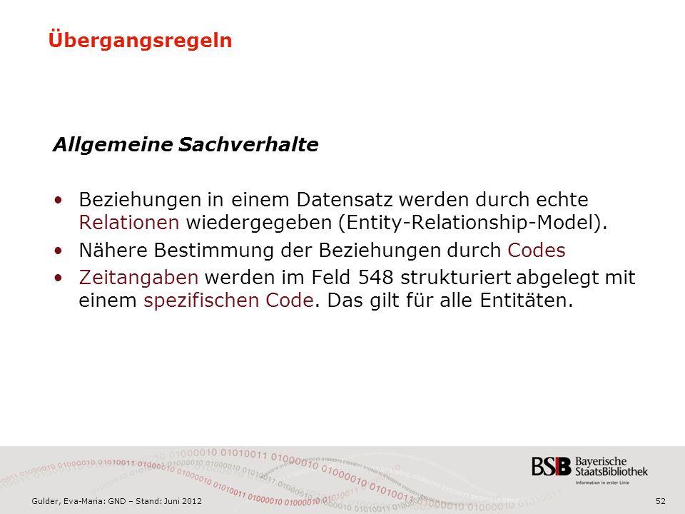 Gulder, Eva-Maria: GND – Stand: Juni 2012 Übergangsregeln Allgemeine Sachverhalte Beziehungen in einem Datensatz werden durch echte Relationen wiedergegeben (Entity-Relationship-Model).