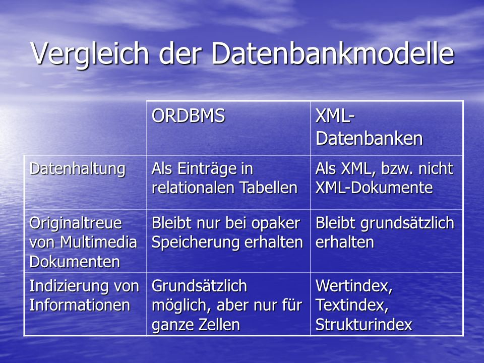 Vergleich der Datenbankmodelle ORDBMS XML- Datenbanken Datenhaltung Als Einträge in relationalen Tabellen Als XML, bzw.