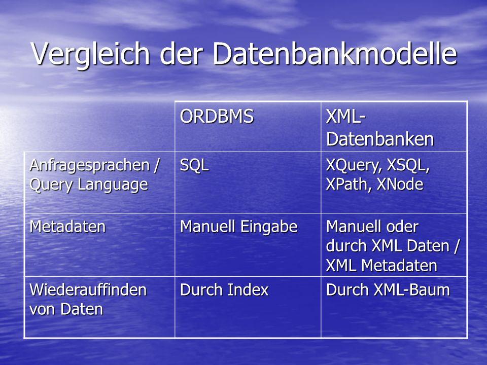 Vergleich der Datenbankmodelle ORDBMS XML- Datenbanken Anfragesprachen / Query Language SQL XQuery, XSQL, XPath, XNode Metadaten Manuell Eingabe Manuell oder durch XML Daten / XML Metadaten Wiederauffinden von Daten Durch Index Durch XML-Baum