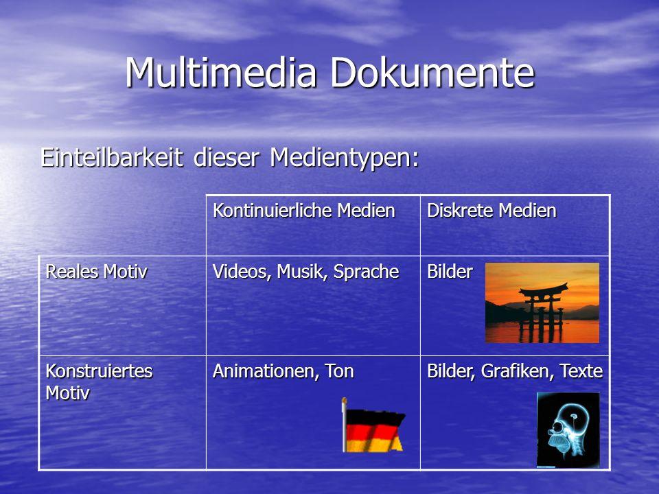Multimedia Dokumente Einteilbarkeit dieser Medientypen: Kontinuierliche Medien Diskrete Medien Reales Motiv Videos, Musik, Sprache Bilder Konstruiertes Motiv Animationen, Ton Bilder, Grafiken, Texte