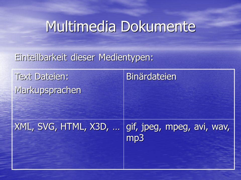 Multimedia Dokumente Einteilbarkeit dieser Medientypen: Text Dateien: MarkupsprachenBinärdateien XML, SVG, HTML, X3D, … gif, jpeg, mpeg, avi, wav, mp3