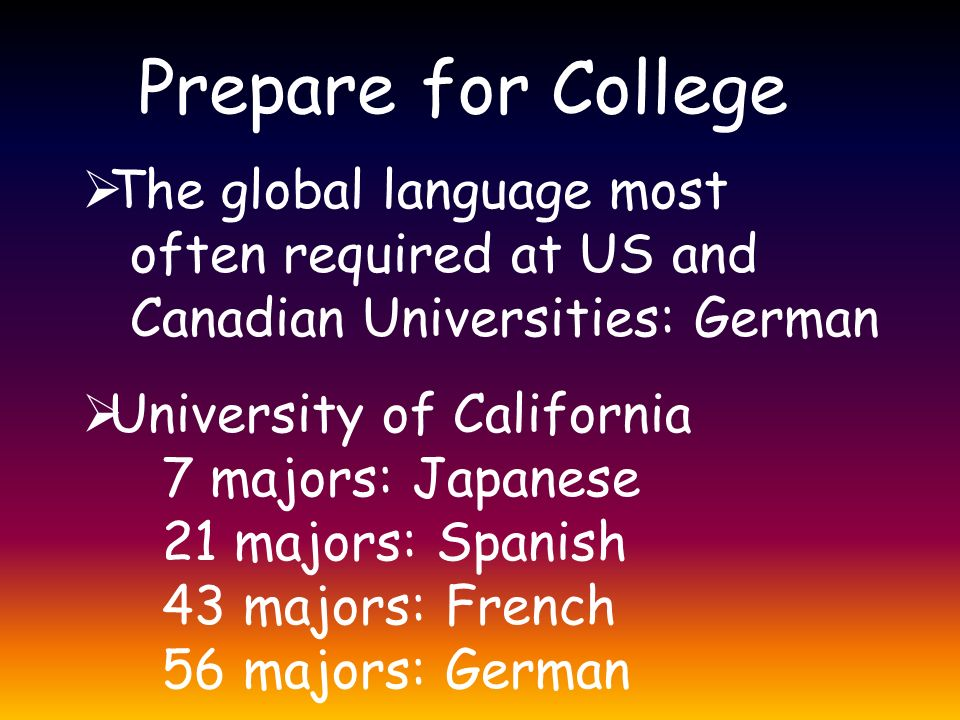 Prepare for College  The global language most often required at US and Canadian Universities: German  University of California 7 majors: Japanese 21 majors: Spanish 43 majors: French 56 majors: German