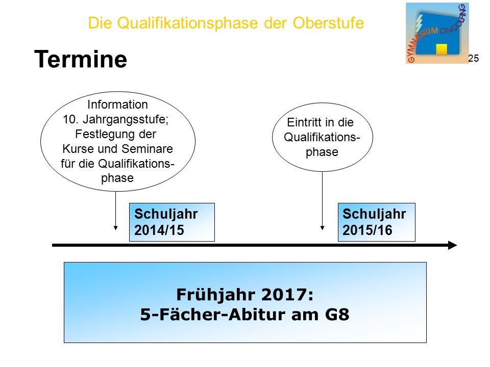 Die Qualifikationsphase der Oberstufe 25 Information 10.