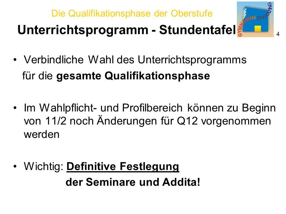 Die Qualifikationsphase der Oberstufe 5 Abiturprüfung AbiturprüfungsfachPrüfungsart 1.