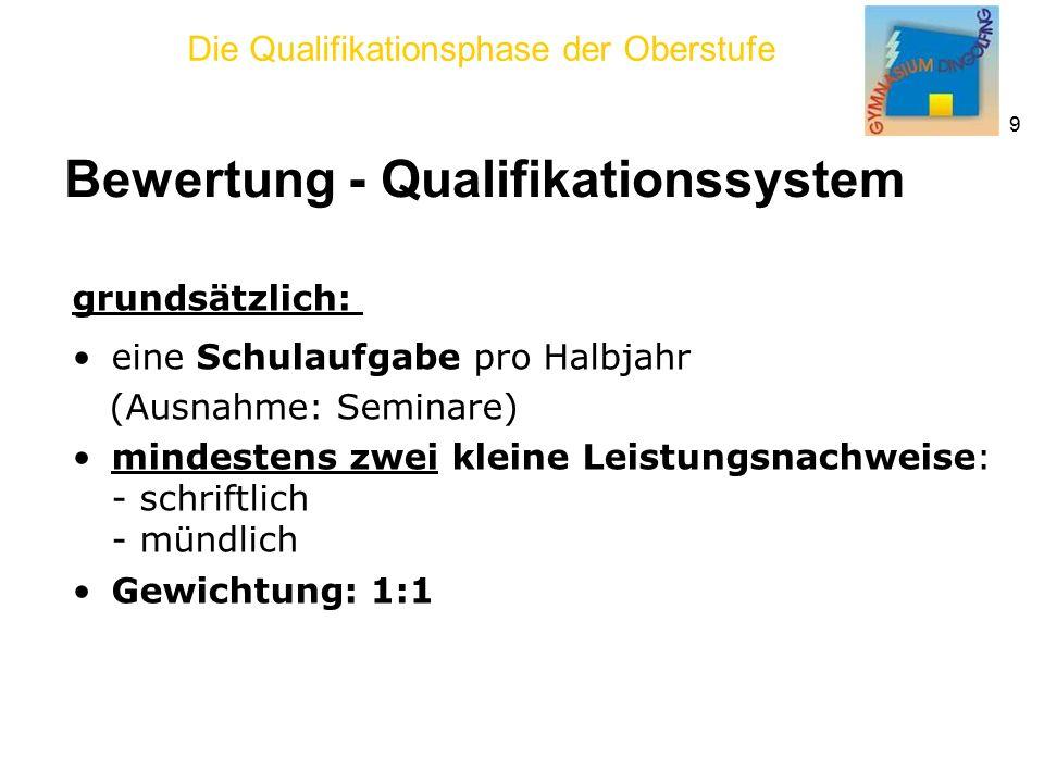 Die Qualifikationsphase der Oberstufe 9 Bewertung - Qualifikationssystem grundsätzlich: eine Schulaufgabe pro Halbjahr (Ausnahme: Seminare) mindestens zwei kleine Leistungsnachweise: - schriftlich - mündlich Gewichtung: 1:1