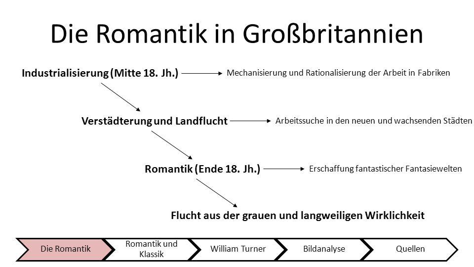 Die Romantik in Großbritannien Industrialisierung (Mitte 18. Jh.) Die Romantik Romantik und Klassik William TurnerBildanalyseQuellen Verstädterung und