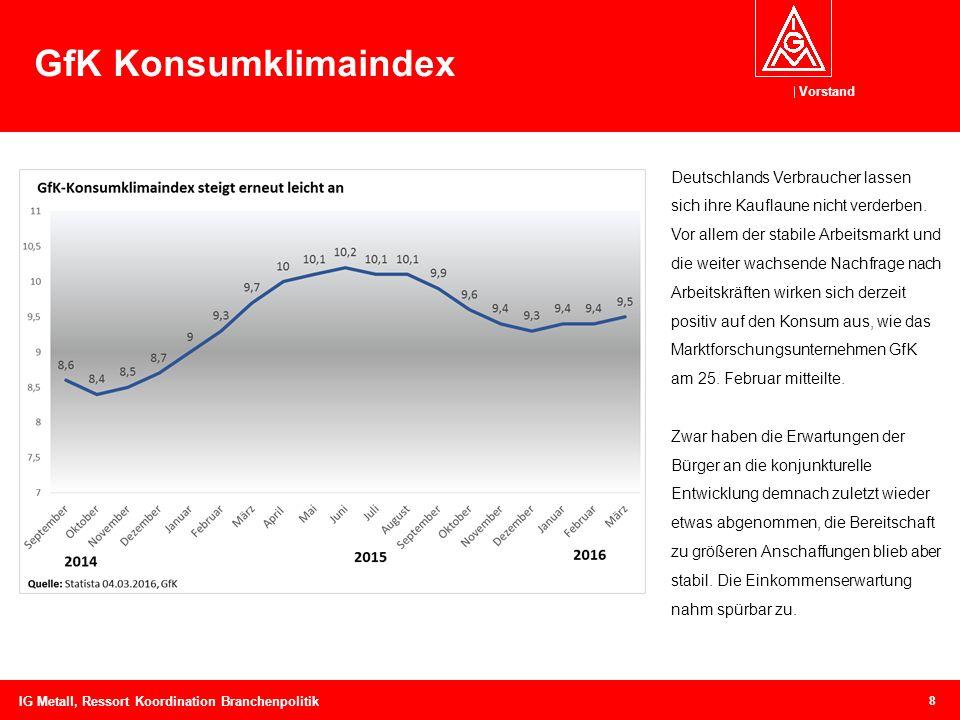 Vorstand GfK Konsumklimaindex 8 Deutschlands Verbraucher lassen sich ihre Kauflaune nicht verderben.