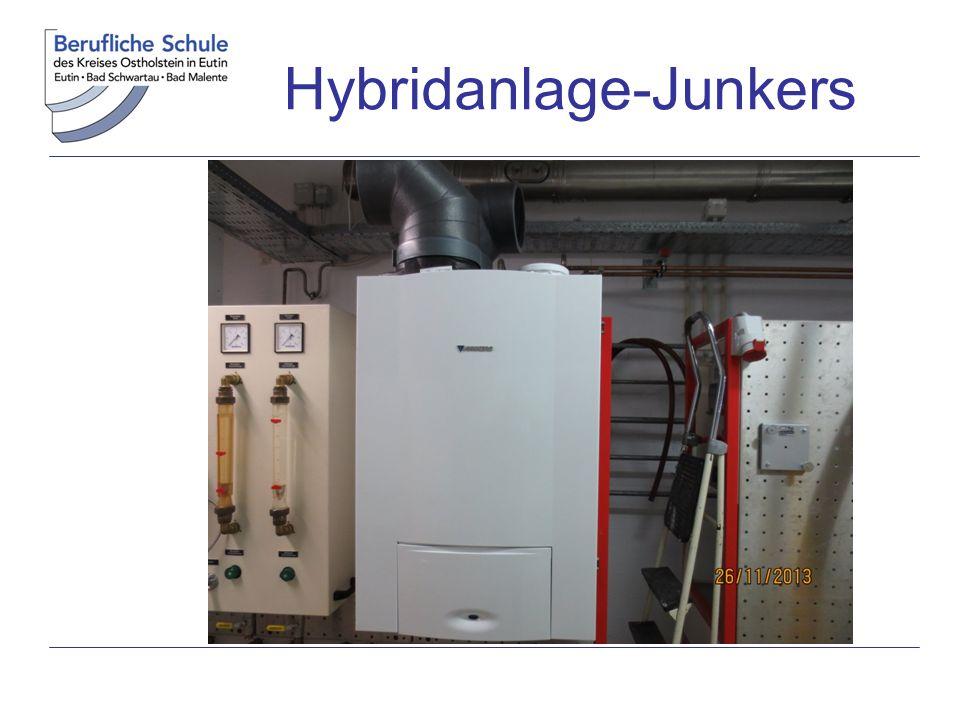 Hybridanlage-Junkers