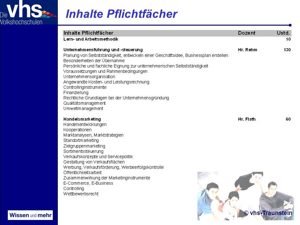 © vhs-Traunstein Inhalte Pflichtfächer