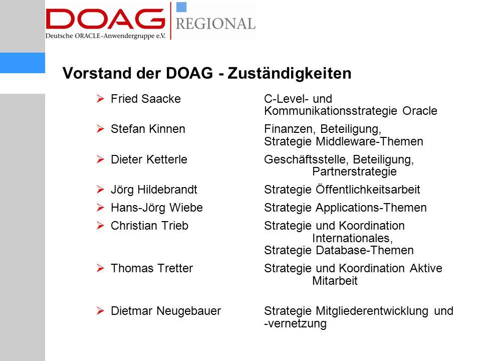 """Ziele der DOAG für die kommenden Jahre """"Die DOAG 2012  DOAG ist international in das Netzwerk der UG eingebunden und spielt eine aktive Rolle  DOAG Angebot deckt alle Oracle Produkte ab und erstreckt sich auf Branchen/Prozess-Themen  DOAG ist weiterhin die einzige Oracle UG in DE  DOAG spricht alle Ebenen der Unternehmenshierarchie an  Die operative Vereinsarbeit der DOAG ist weitestgehend unabhängig von Vorstand  Die DOAG Mitglieder sind aktiv in der Vereinsarbeit und untereinander vernetzt  Oracle bindet die DOAG pro-aktiv in Veränderungsprozesse ein"""