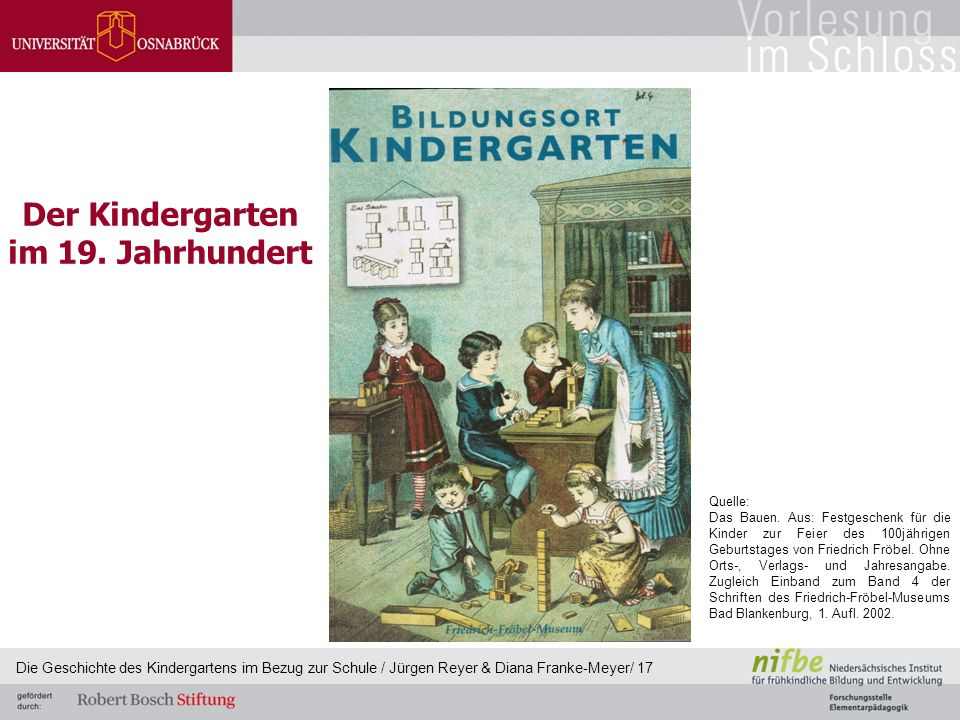 Der Kindergarten im 19. Jahrhundert Die Geschichte des Kindergartens im Bezug zur Schule / Jürgen Reyer & Diana Franke-Meyer/ 17 Quelle: Das Bauen. Au