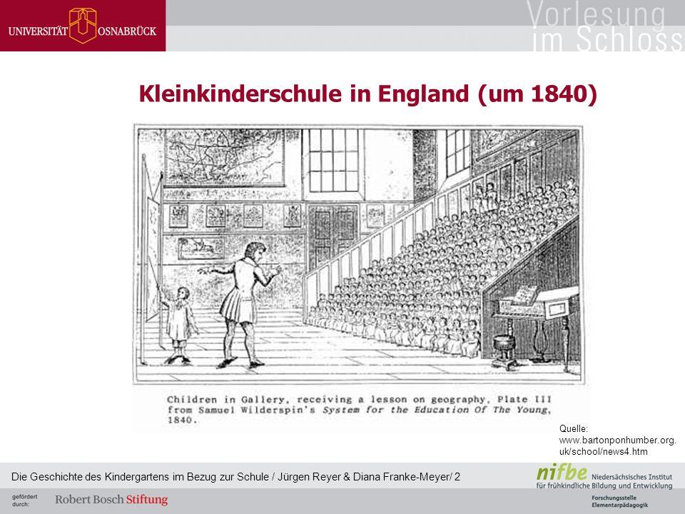 Kleinkinderschule in England (um 1840) Die Geschichte des Kindergartens im Bezug zur Schule / Jürgen Reyer & Diana Franke-Meyer/ 2 Quelle: www.bartonp