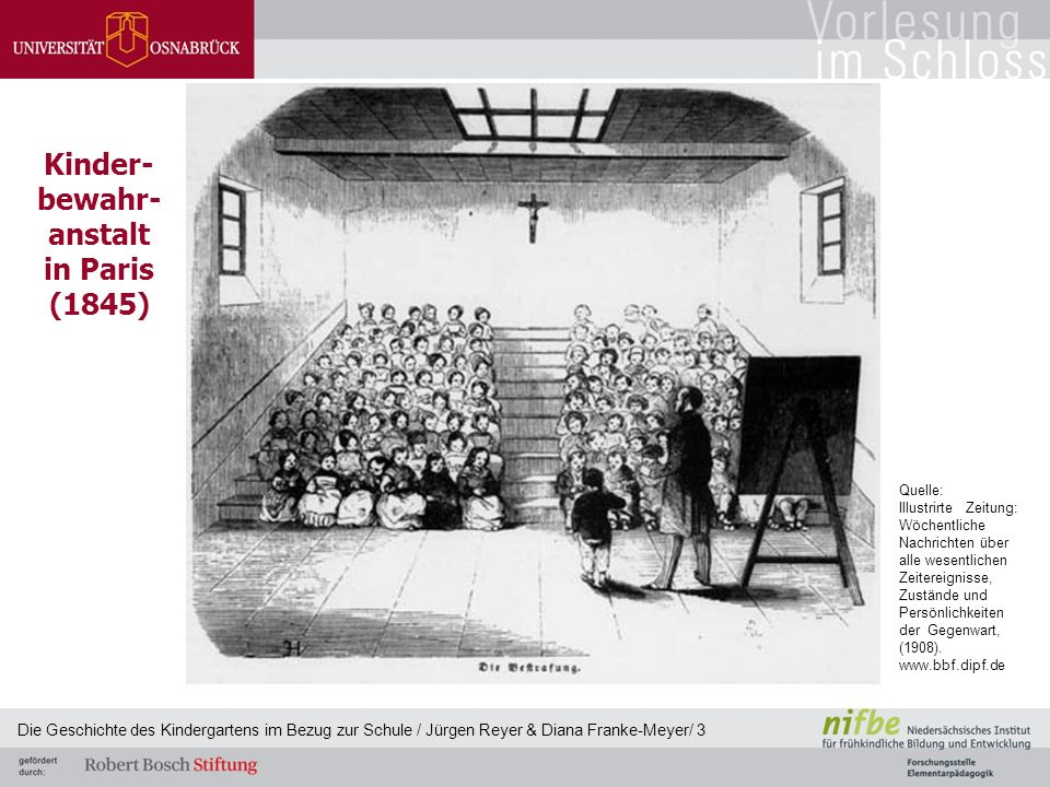 Kinder- bewahr- anstalt in Paris (1845) Die Geschichte des Kindergartens im Bezug zur Schule / Jürgen Reyer & Diana Franke-Meyer/ 3 Quelle: Illustrirt