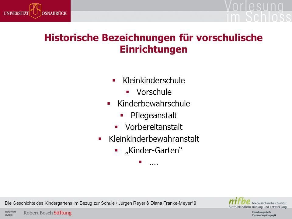 Historische Bezeichnungen für vorschulische Einrichtungen  Kleinkinderschule  Vorschule  Kinderbewahrschule  Pflegeanstalt  Vorbereitanstalt  Kl