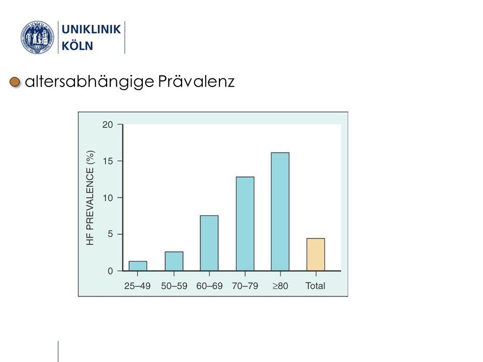 Diagnostik Biomarker Bildung bei erhöhter kardialer Wandspannung Brain natriuretic peptide (BNP) Diagnose Prognose