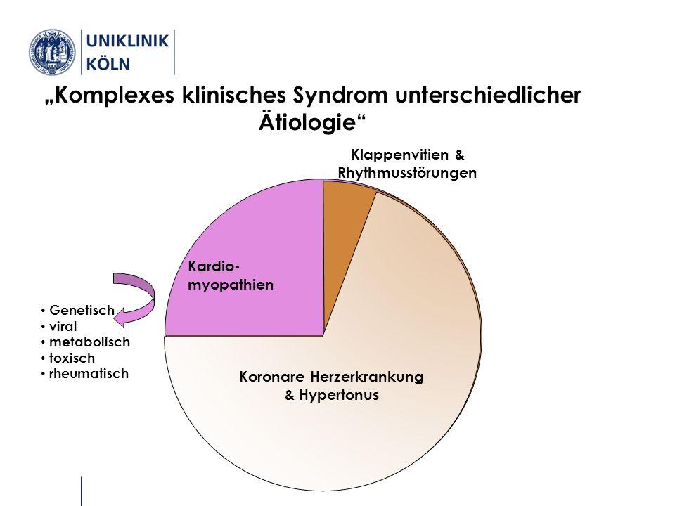 Systolische vs.Diastolische Herzinsuffizienz Komorbiditäten: art.