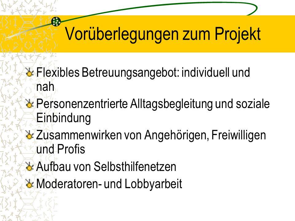 Vorüberlegungen zum Projekt Flexibles Betreuungsangebot: individuell und nah Personenzentrierte Alltagsbegleitung und soziale Einbindung Zusammenwirken von Angehörigen, Freiwilligen und Profis Aufbau von Selbsthilfenetzen Moderatoren- und Lobbyarbeit
