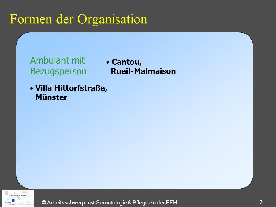 © Arbeitsschwerpunkt Gerontologie & Pflege an der EFH 7 Formen der Organisation Ambulant mit Bezugsperson Cantou, Rueil-Malmaison Villa Hittorfstraße, Münster