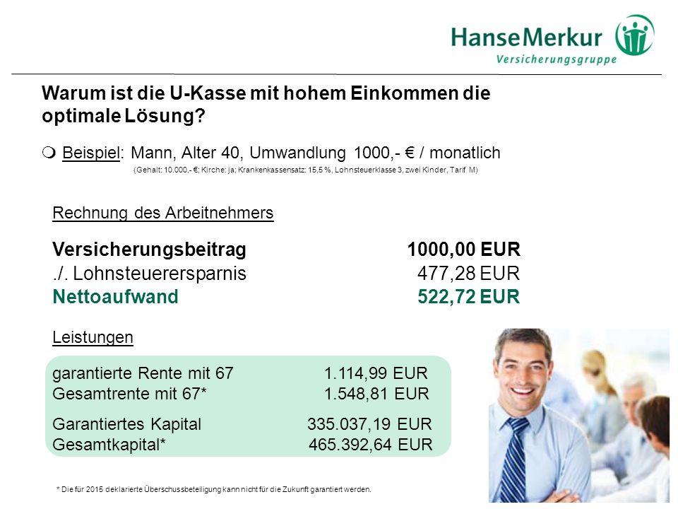  Beispiel: Mann, Alter 40, Umwandlung 1000,- € / monatlich (Gehalt: 10.000,- €; Kirche: ja; Krankenkassensatz: 15,5 %, Lohnsteuerklasse 3, zwei Kinde
