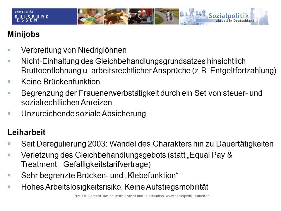 Minijobs  Verbreitung von Niedriglöhnen  Nicht-Einhaltung des Gleichbehandlungsgrundsatzes hinsichtlich Bruttoentlohnung u.