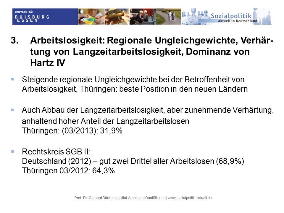 3.Arbeitslosigkeit: Regionale Ungleichgewichte, Verhär- tung von Langzeitarbeitslosigkeit, Dominanz von Hartz IV  Steigende regionale Ungleichgewichte bei der Betroffenheit von Arbeitslosigkeit, Thüringen: beste Position in den neuen Ländern  Auch Abbau der Langzeitarbeitslosigkeit, aber zunehmende Verhärtung, anhaltend hoher Anteil der Langzeitarbeitslosen Thüringen: (03/2013): 31,9%  Rechtskreis SGB II: Deutschland (2012) – gut zwei Drittel aller Arbeitslosen (68,9%) Thüringen 03/2012: 64,3%