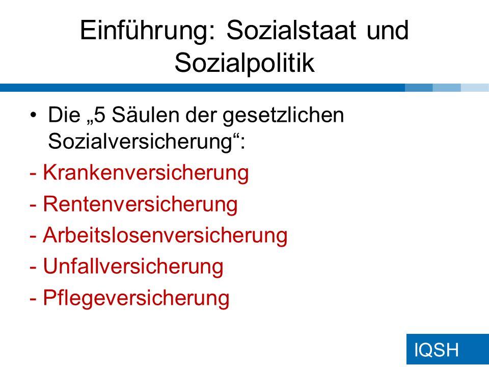 """IQSH Einführung: Sozialstaat und Sozialpolitik Die """"5 Säulen der gesetzlichen Sozialversicherung : - Krankenversicherung - Rentenversicherung - Arbeitslosenversicherung - Unfallversicherung - Pflegeversicherung"""