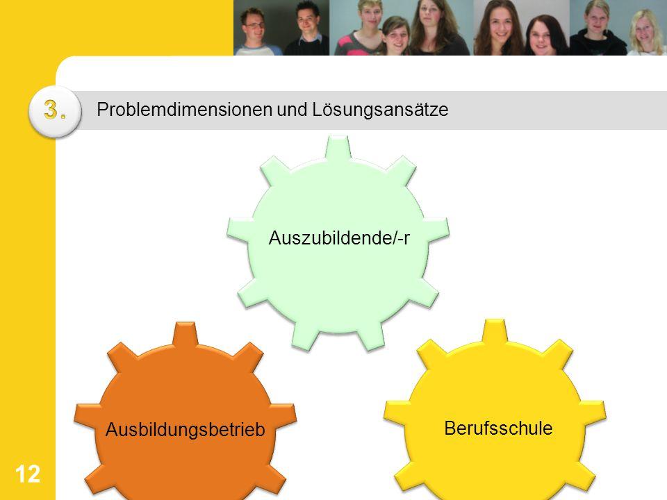 12 Problemdimensionen und Lösungsansätze Berufsschule Auszubildende/-r Ausbildungsbetrieb
