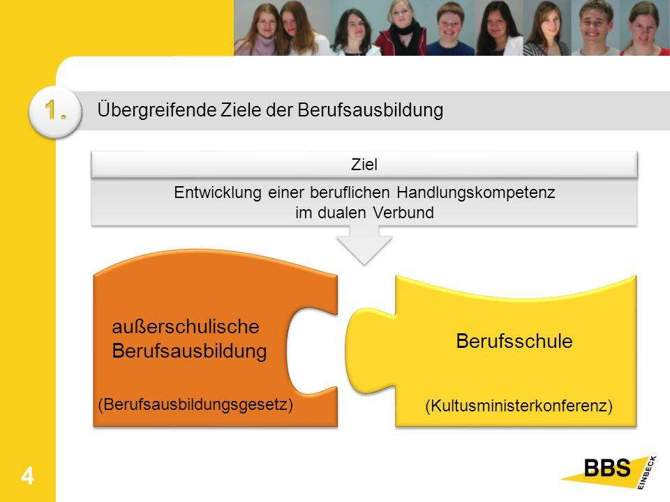 4 Übergreifende Ziele der Berufsausbildung Entwicklung einer beruflichen Handlungskompetenz im dualen Verbund Ziel Berufsschule (Kultusministerkonferenz) außerschulische Berufsausbildung (Berufsausbildungsgesetz)