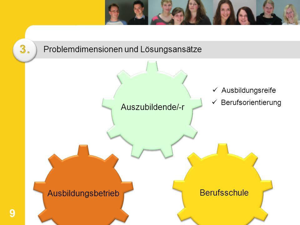9 Problemdimensionen und Lösungsansätze Auszubildende/-r Ausbildungsbetrieb Berufsschule Ausbildungsreife Berufsorientierung