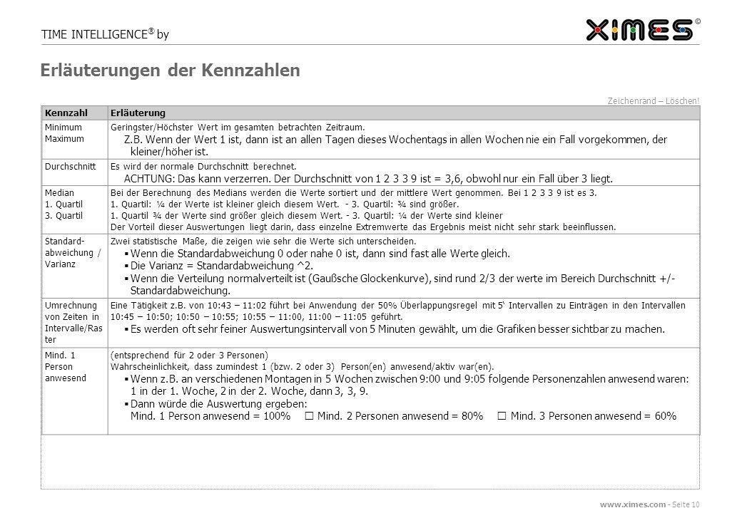 www.ximes.com - Seite 10 TIME INTELLIGENCE ® by Zeichenrand – Löschen.