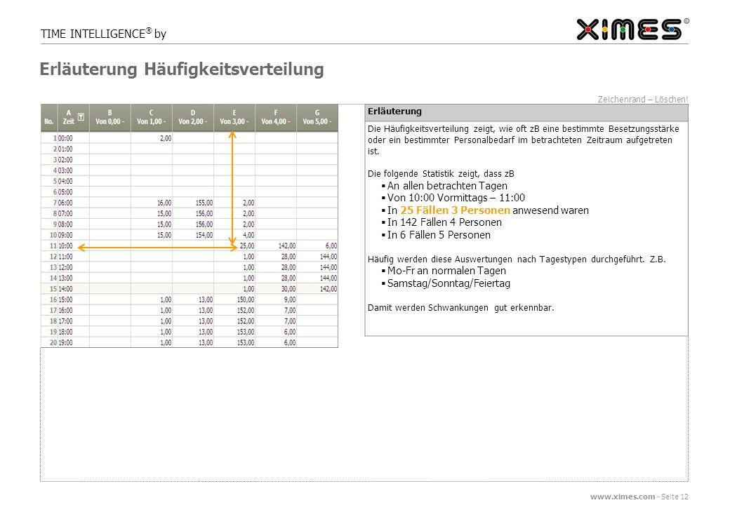 www.ximes.com - Seite 12 TIME INTELLIGENCE ® by Zeichenrand – Löschen.