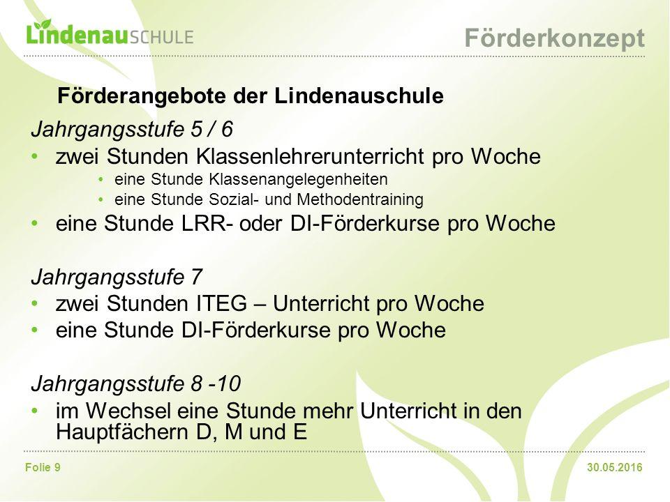 30.05.2016Folie 10 Ganztagskonzept Hausaufgabenkonzept AG-Konzept Betreuungskonzept  5 Tage in der Woche von 7.30 Uhr - 16.00 Uhr unter Einbindung u.a.
