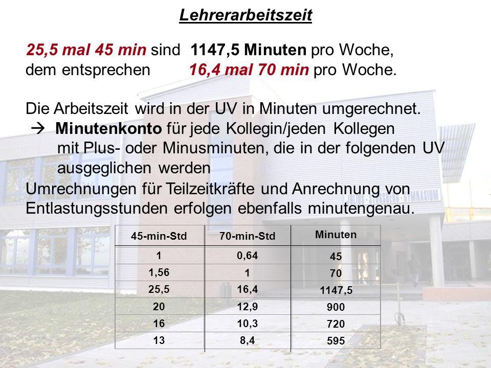 Lehrerarbeitszeit 25,5 mal 45 min sind 1147,5 Minuten pro Woche, dem entsprechen 16,4 mal 70 min pro Woche.