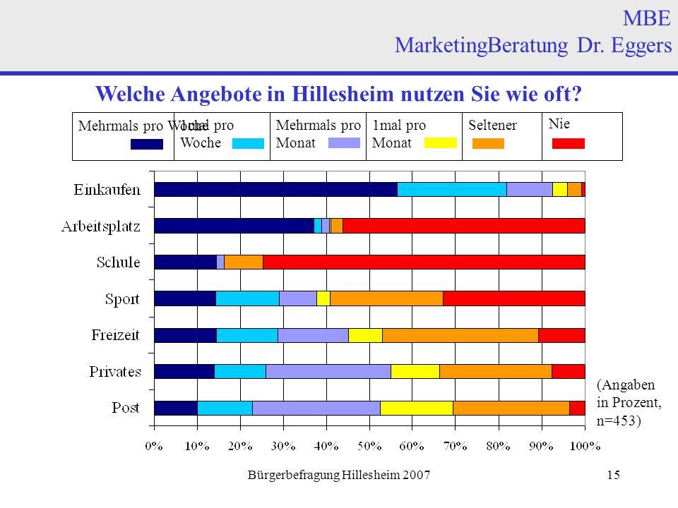 Bürgerbefragung Hillesheim 200715 Welche Angebote in Hillesheim nutzen Sie wie oft.