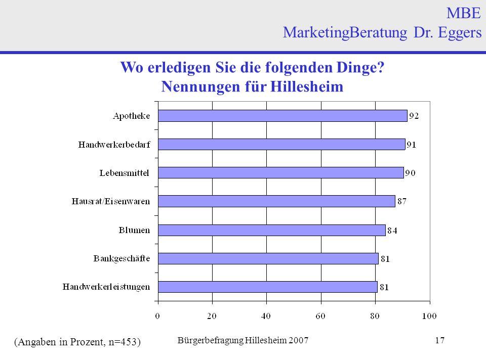 Bürgerbefragung Hillesheim 200717 Wo erledigen Sie die folgenden Dinge.