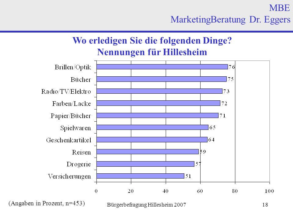 Bürgerbefragung Hillesheim 200718 Wo erledigen Sie die folgenden Dinge.